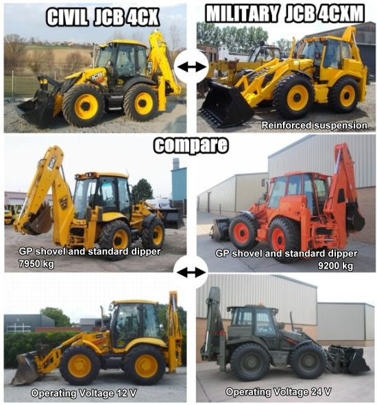 COMPARISON JCB 4CX super AND JCB 4CXM